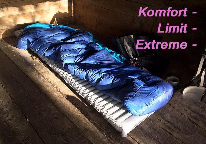 Hvad er Komfort og Limit samt Extreme på Soveposen